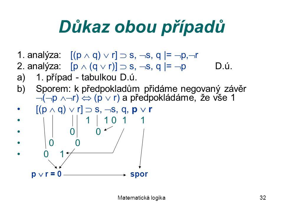 Důkaz obou případů 1. analýza: [(p  q)  r]  s, s, q |= p,r